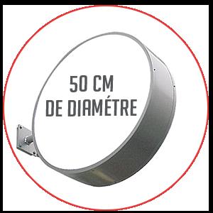 Enseigne-drapeau-ronde-diametre-50cm