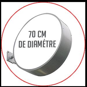 Enseigne-drapeau-ronde-diametre-70cm